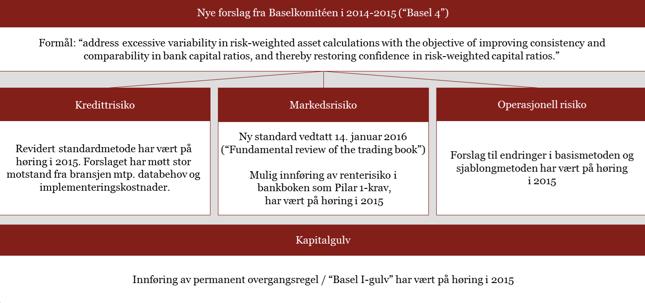 PwC-Bankregelverk-01.png