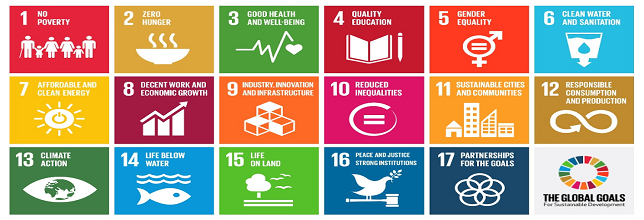 Blogg_Sustainability_Global_goals1.png