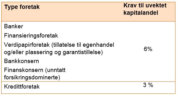 tabellMahgnus.png